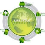 Oggettistica Ecologica: Il nuovo eco – design per la tua casa e il tuo benessere